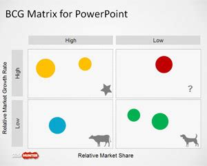 free bcg matrix template for powerpoint free powerpoint