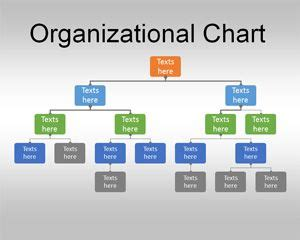 Free Org Chart Powerpoint Template Free Organizational Chart Template Powerpoint