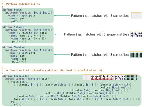pattern matching graph egison programming language with non linear pattern