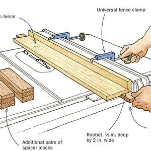 how to taper 4x4 table legs a simple tapering jig finewoodworking
