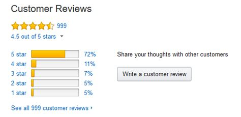 A M Commerce Reviews Mba by 9 Smart Ways To Boost E Commerce Reviews For Seo And Customers
