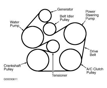 2004 ford taurus belt diagram 2004 ford taurus diagrahm of a c compressor