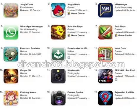 download aplikasi untuk membuat tema blackberry terbaru pak le blog aplikasi terbaru untuk hp android hp java