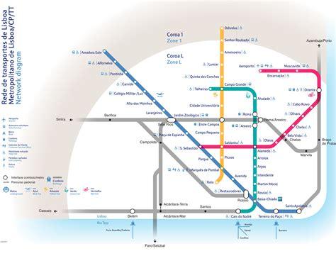 da porto a lisbona in treno nuova metropolitana all aeroporto di lisbona italiani a