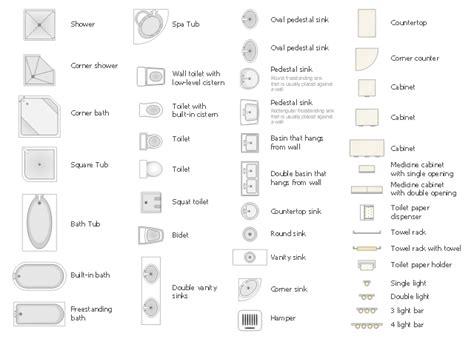 Design elements bathroom