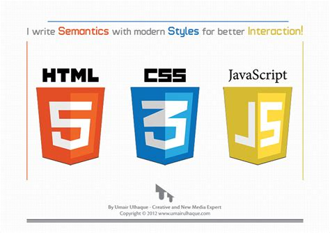 html5 pattern js html5 css3 javascript poster by umairulhaque on deviantart