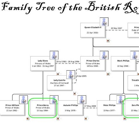 printable royal family tree search results for blank family tree calendar 2015
