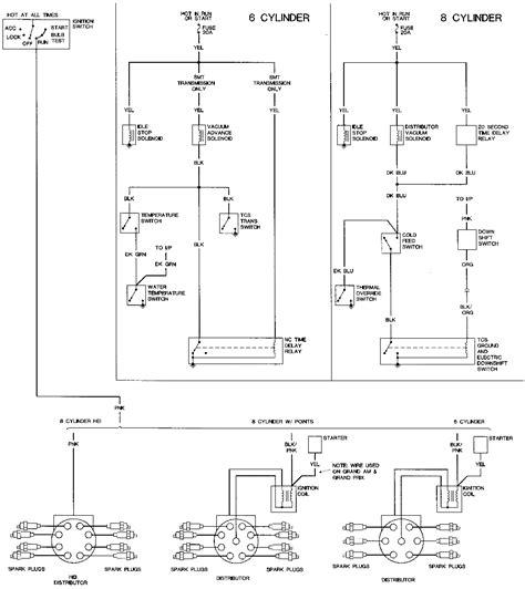 service manuals schematics 1965 pontiac lemans engine control repair guides wiring diagrams wiring diagrams autozone com