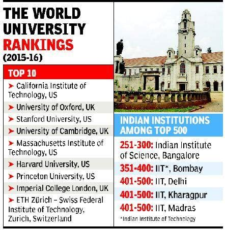 india higher education report 2015 books 17 indian institutions among times top 800 byjus