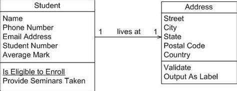 section 47 assault sentencing guidelines uml 2 class diagrams 学步园