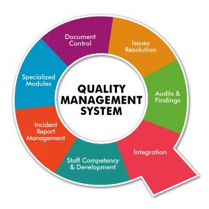 engineering design quality management epc services quality management system burrow global