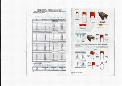 smd resistor code book pdf pdf smd resistor code 28 images smd zener diode code buy smd zener diode code product on