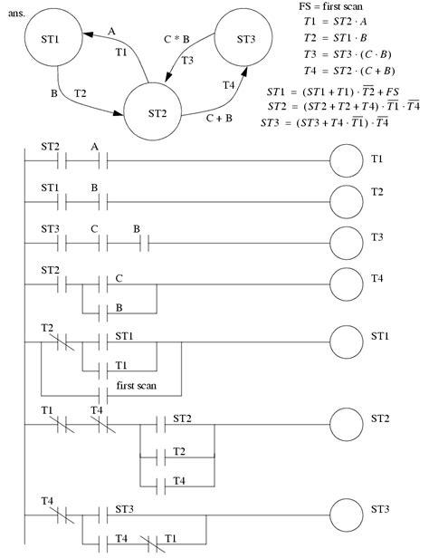 membuat flowchart plc ladder diagram garage door choice image how to guide and