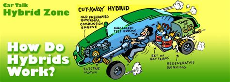 how hybrid cars work hybrid electric vehicles car talk