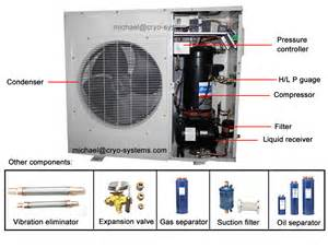 copeland cold room condensing unit cryo systems