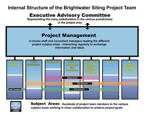 Landscape Structures Color Chart Asla 2005 Professional Awards