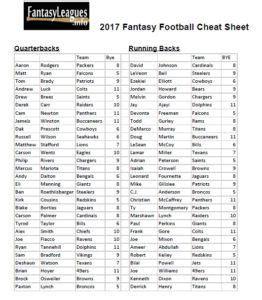 Football Draft Sheets Printable 2018