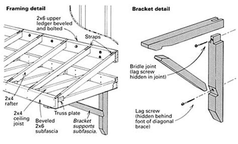 awning construction details building a shed roof canopy fine homebuilding