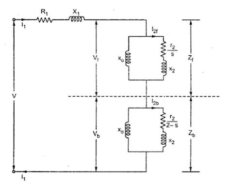 kbreee equivalent circuit of single phase induction motor