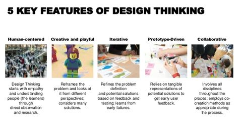 Design Thinking Conference 2017 | instructional design thinking dev learn conference