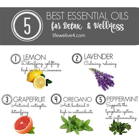 Essential Detox Imperial Wellness by 10 Best One Drop Society Living Essential Oils