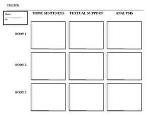 Literary Analysis Essay Graphic Organizer by Literary Essay Graphic Organizer Pdfeports728 Web Fc2