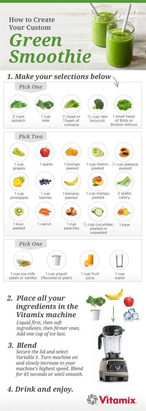 Green Juice Detox Vitamix by 25 Best Kale Smoothie Recipes Ideas On Kale