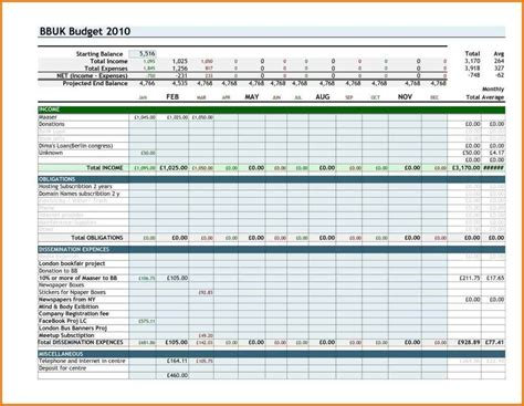 Financial Spreadsheet Template by Personal Budget Spreadsheet Template Budget Spreadsheet