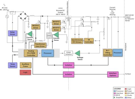 Ac To Dc Power Supply Diagram