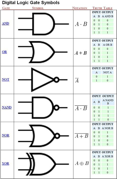 electrical circuit schematic symbols get free image