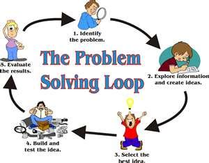 can design thinking help solve india s employability woes the art of problem solving and continuous process