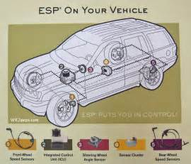Service Electric Brake System Jeep Jeep Commander Xk Electronic Stability Program Esp