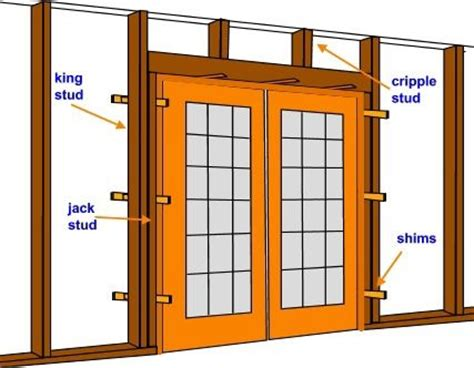 How To Build An Exterior Door Frame How To Install A Pre Hung Door Or Window Do It Yourself