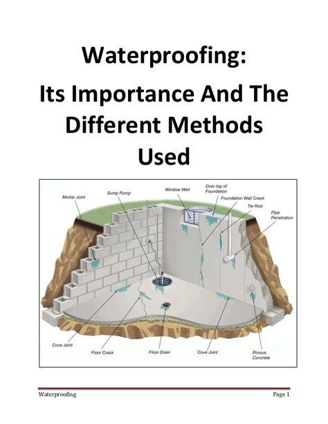 why basement waterproofing is necessary and how it is done