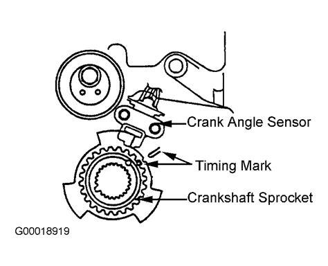 2004 Kia Sorento Timing Belt 2004 Kia Sorento Serpentine Belt Routing And Timing Belt