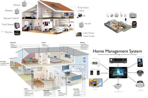 home automation system india 28 images home automation