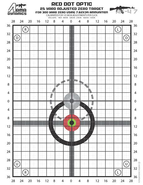 printable targets to aid with zeroing your hws arma dynamics red dot zero targets