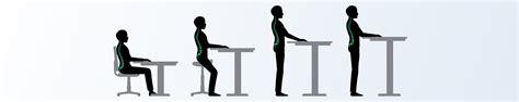 standing desk benefits elevate your health
