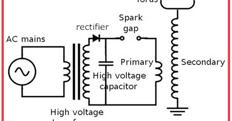 direct on line wiring diagram for three phase with direct