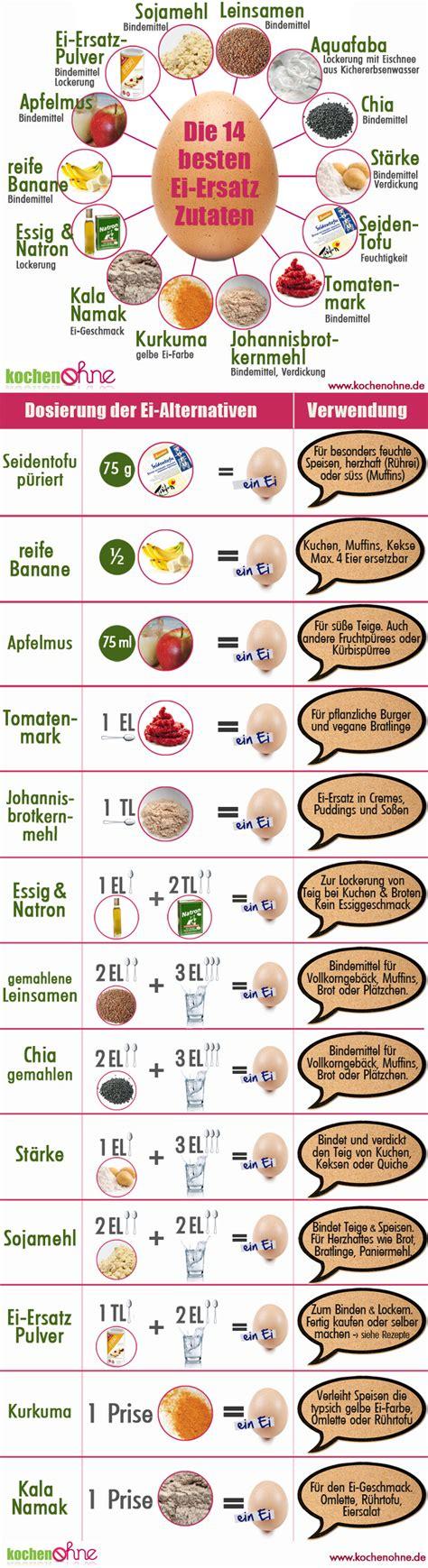 ersatz für ei im kuchen ei ersatz zutaten beim backen ohne ei kochenohne