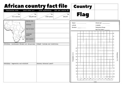 fact file template ks2 country factfile by uk teaching resources tes