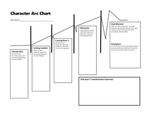 character arc chart