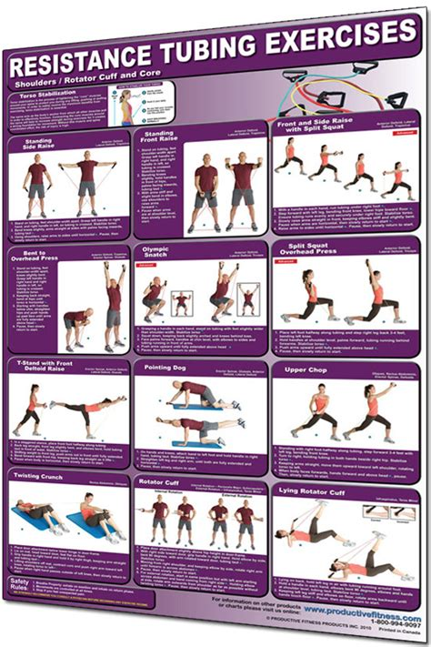 Workout Flooring by Productive Fitness 24 X 36 Laminated Fitness Poster