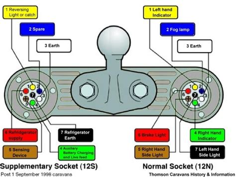 towing relay wiring diagram k grayengineeringeducation