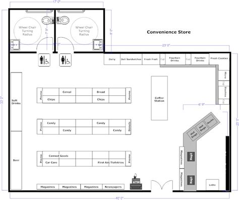 retail layout supermarket convenience store floorplan doc pinterest