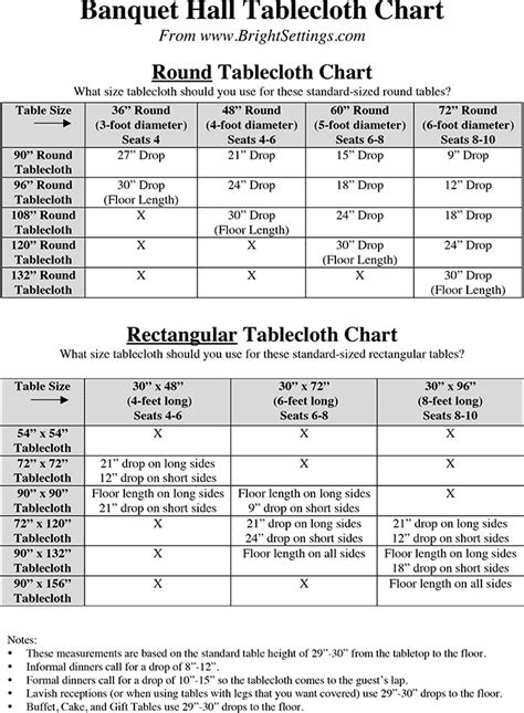 banquet hall tablecloth chart the bright ideas blog