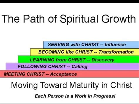 the path toward spiritual maturity in on vimeo