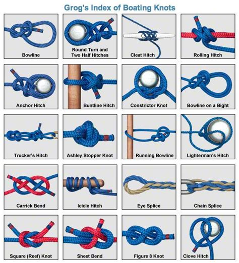 tying knots on a boat reeltym animated knots by grog