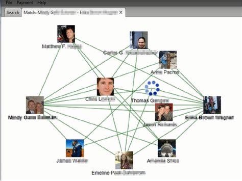 network diagram analysis social network analysis harmari by ltas technologies