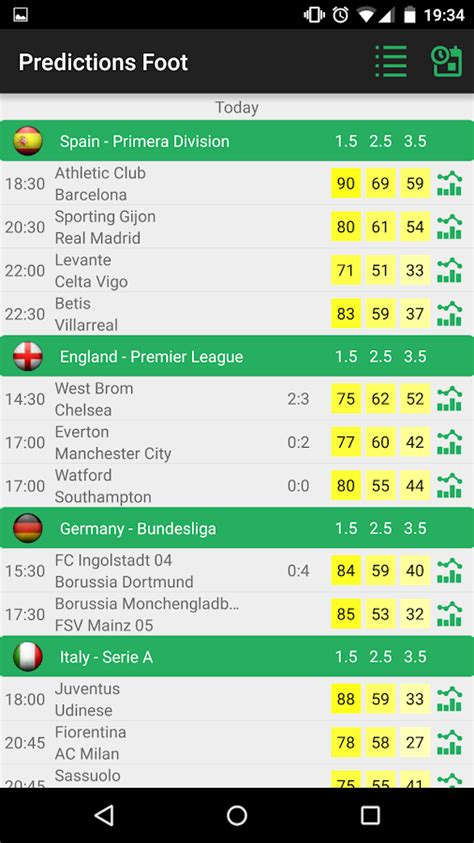 epl predictz predictions football predictions tips betensured